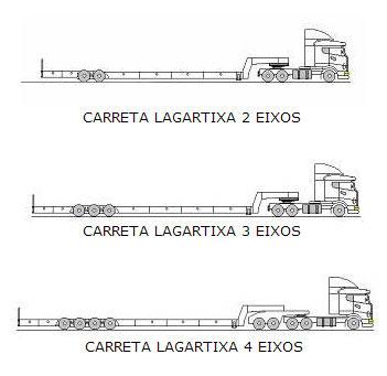 Carreta Lagartixa