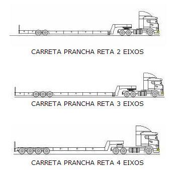 Carreta Prancha Reta